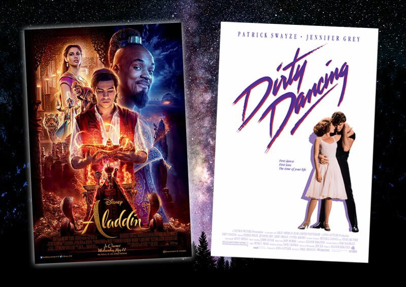 Useful Info – Disney's Aladdin + Dirty Dancing at Coombe Abbey Park